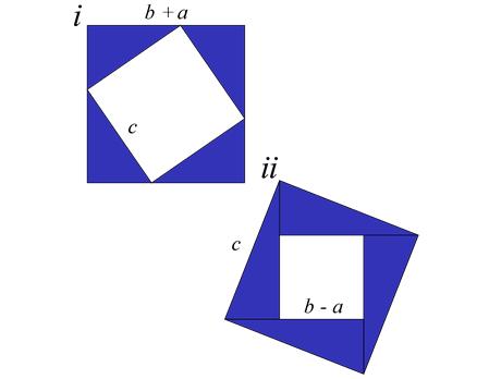 Pythagoras-Theorem-Proof
